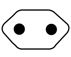 Europlug pattern