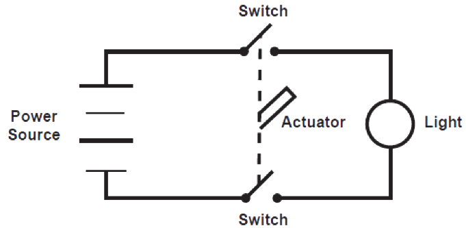 double pole single throw illustration interpower switches and voltage selector double pole single throw switch wiring diagram at edmiracle.co