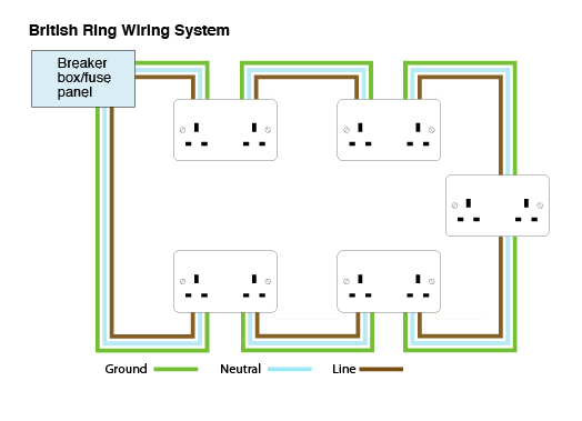 [XOTG_4463]  United Kingdom & Ireland Plugs and Sockets - Interpower | British Standard Wiring Diagrams |  | Interpower
